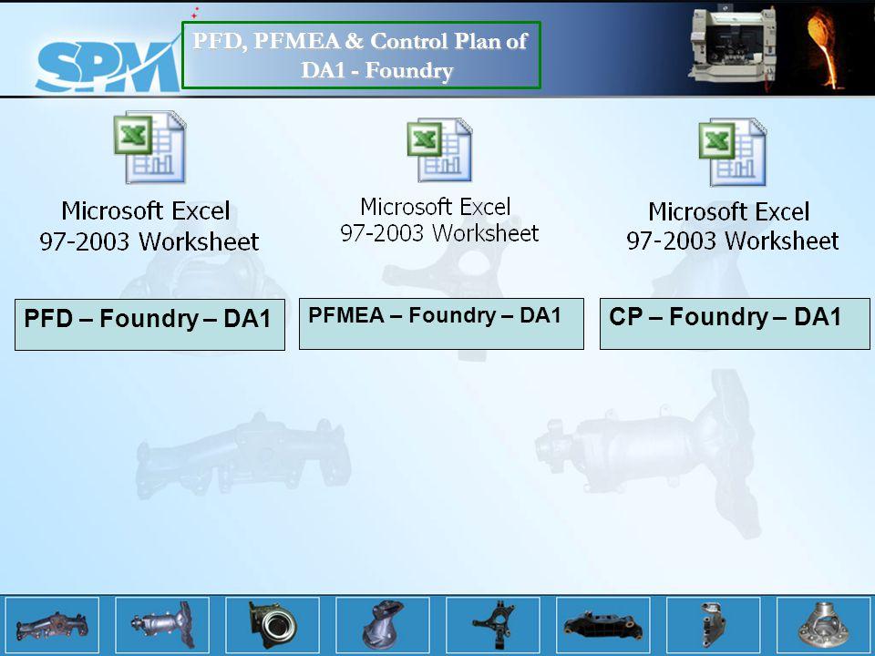 PFD, PFMEA & Control Plan of DA1 - Foundry