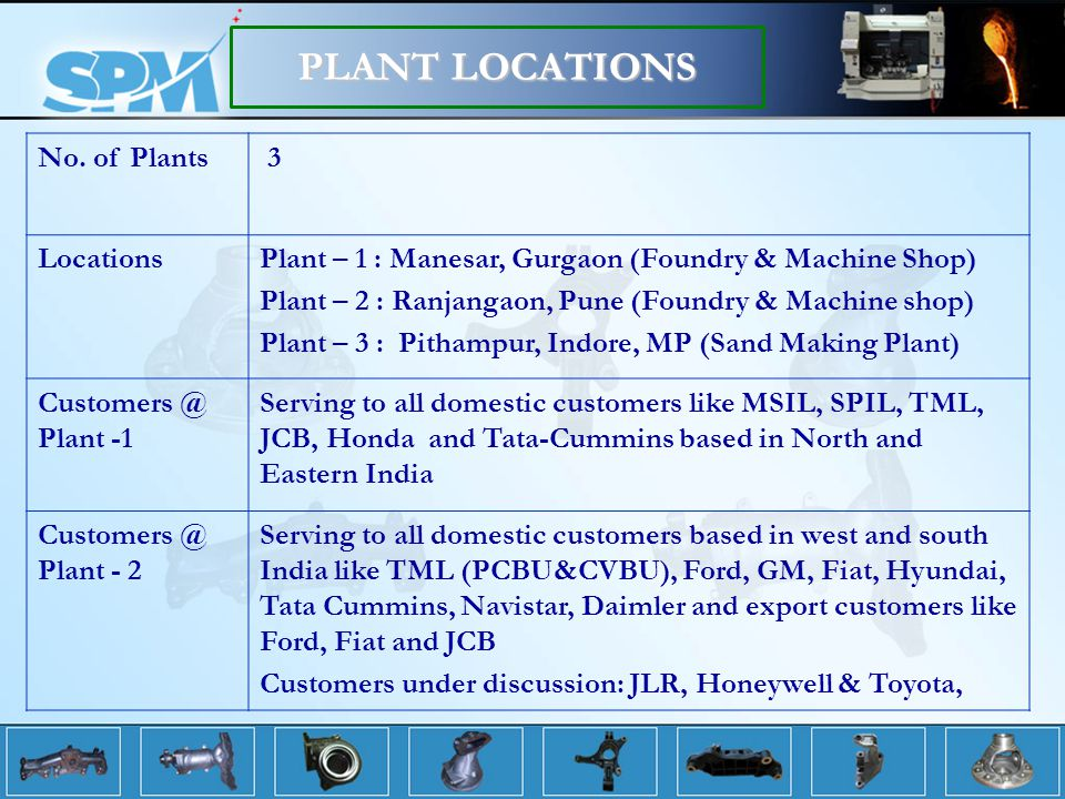 PLANT LOCATIONS No. of Plants 3 Locations