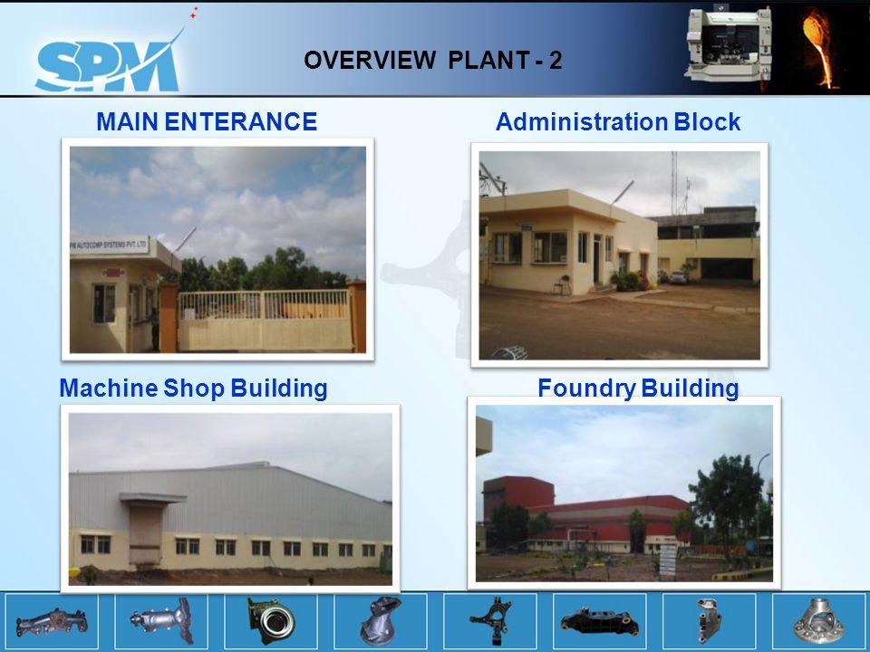 OVERVIEW PLANT - 2 MAIN ENTERANCE Administration Block Machine Shop Building Foundry Building