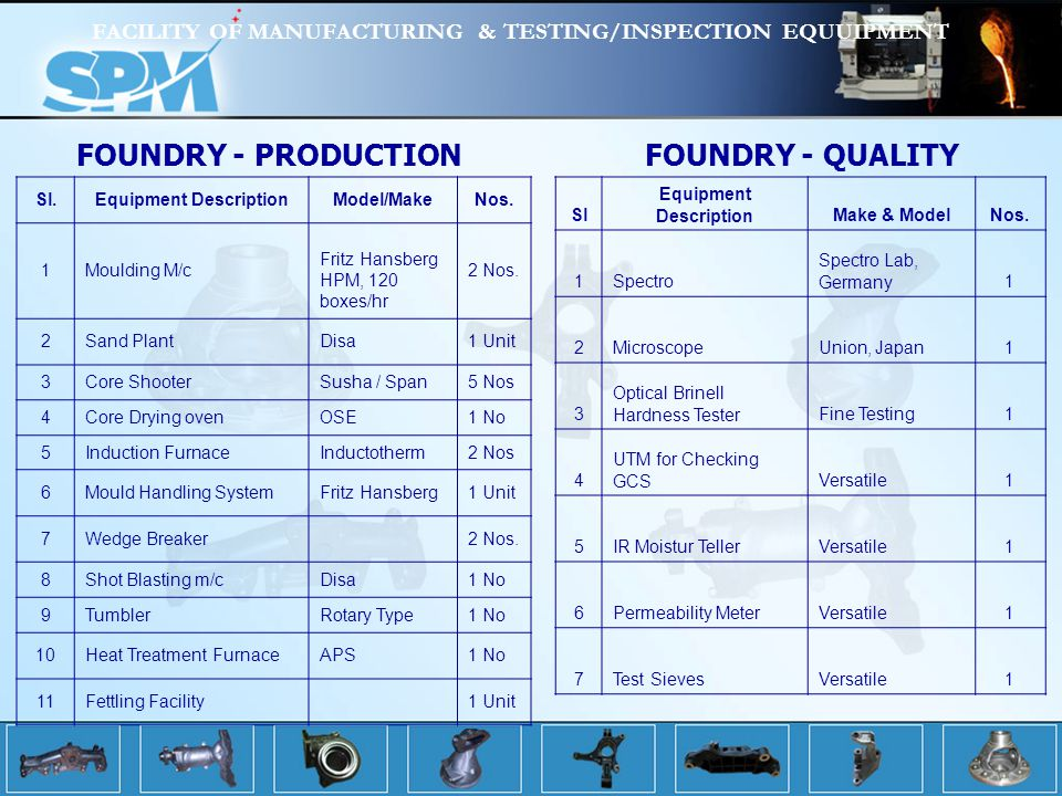 FACILITY OF MANUFACTURING & TESTING/INSPECTION EQUUIPMENT