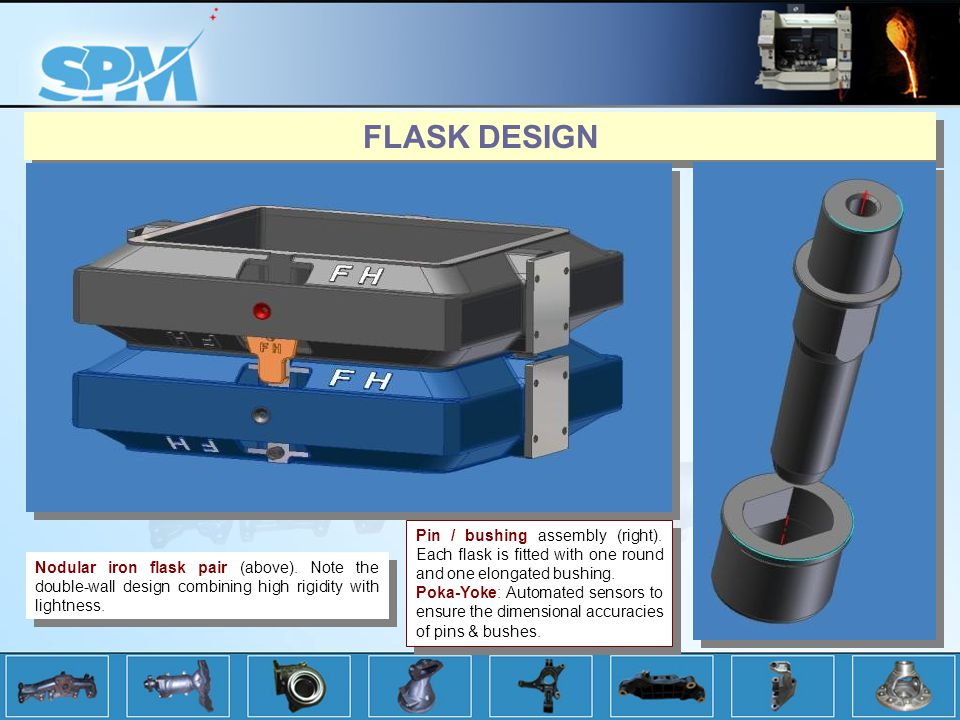 FLASK DESIGN Pin / bushing assembly (right). Each flask is fitted with one round and one elongated bushing.