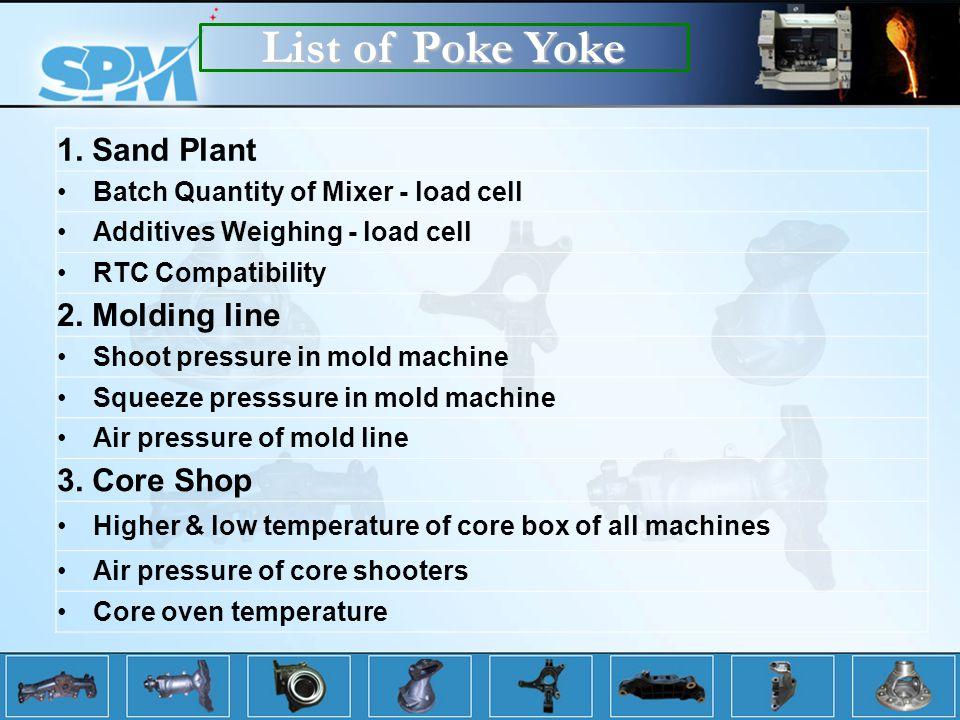 List of Poke Yoke 1. Sand Plant 2. Molding line 3. Core Shop