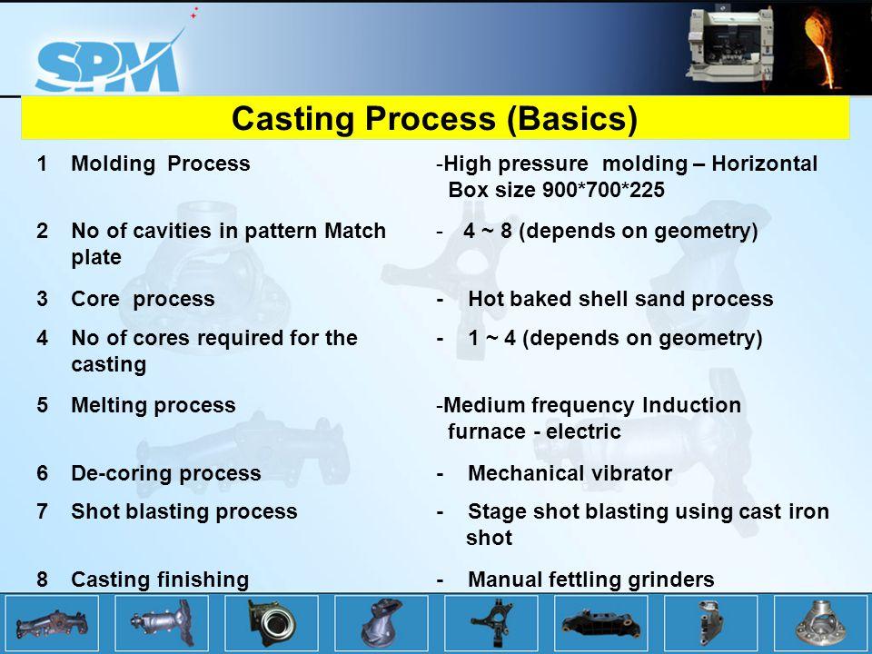 Casting Process (Basics)