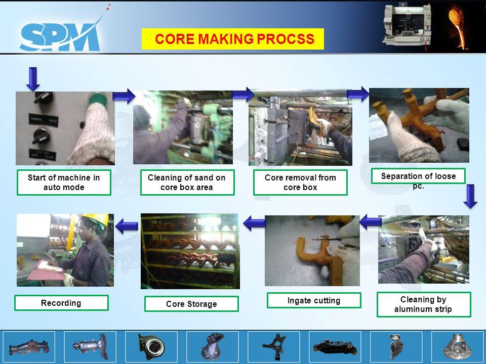 CORE MAKING PROCSS Start of machine in auto mode