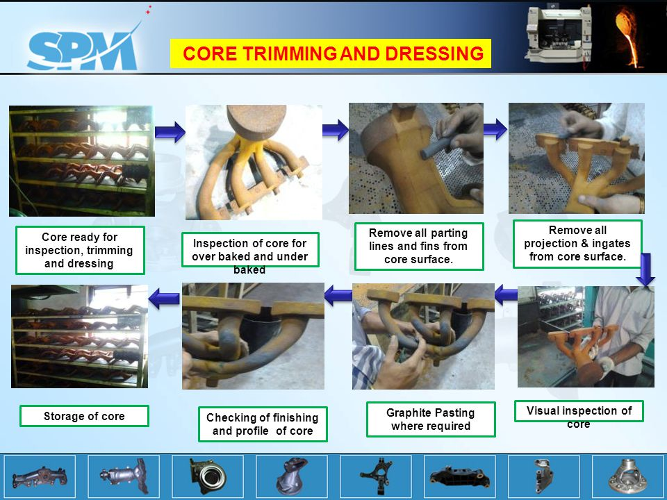 CORE TRIMMING AND DRESSING