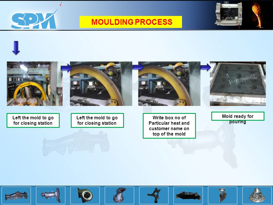 MOULDING PROCESS Left the mold to go for closing station
