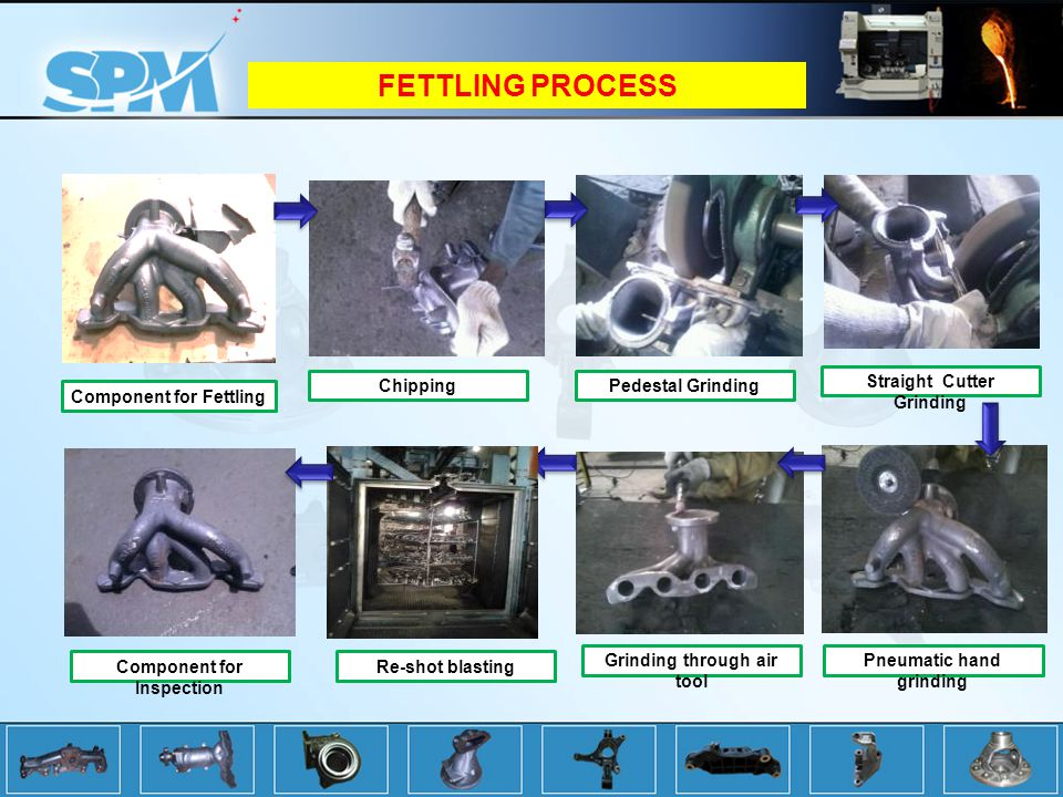 FETTLING PROCESS Chipping Pedestal Grinding Straight Cutter Grinding