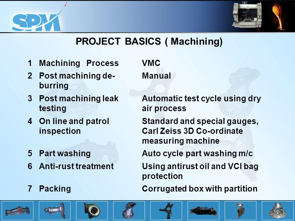 PROJECT BASICS ( Machining)
