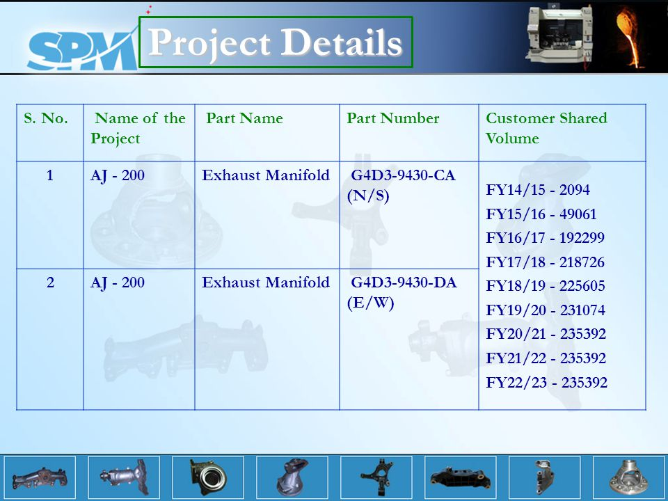 Project Details S. No. Name of the Project Part Name Part Number