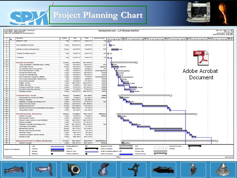 Project Planning Chart