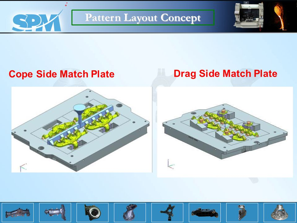 Pattern Layout Concept