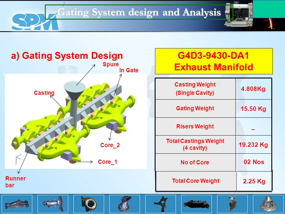 Gating System design and Analysis G4D3-9430-DA1 Exhaust Manifold