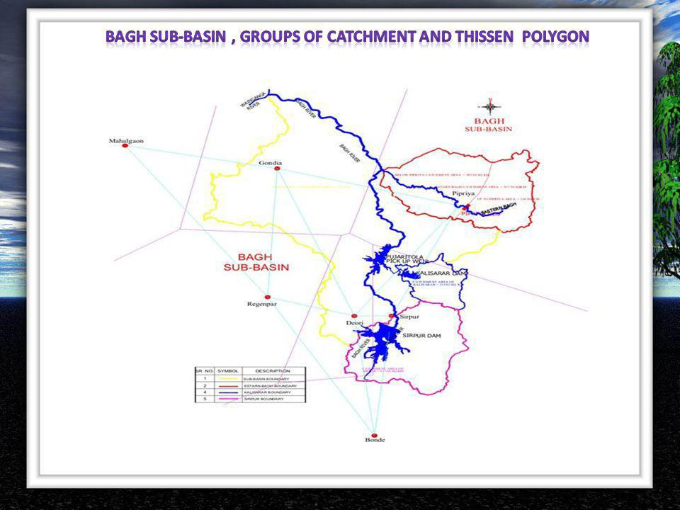 Bagh Sub-basin , Groups of catchment and Thissen Polygon