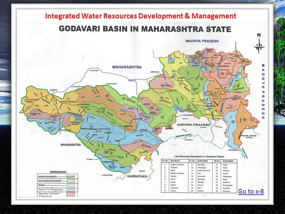 Integrated Water Resources Development & Management