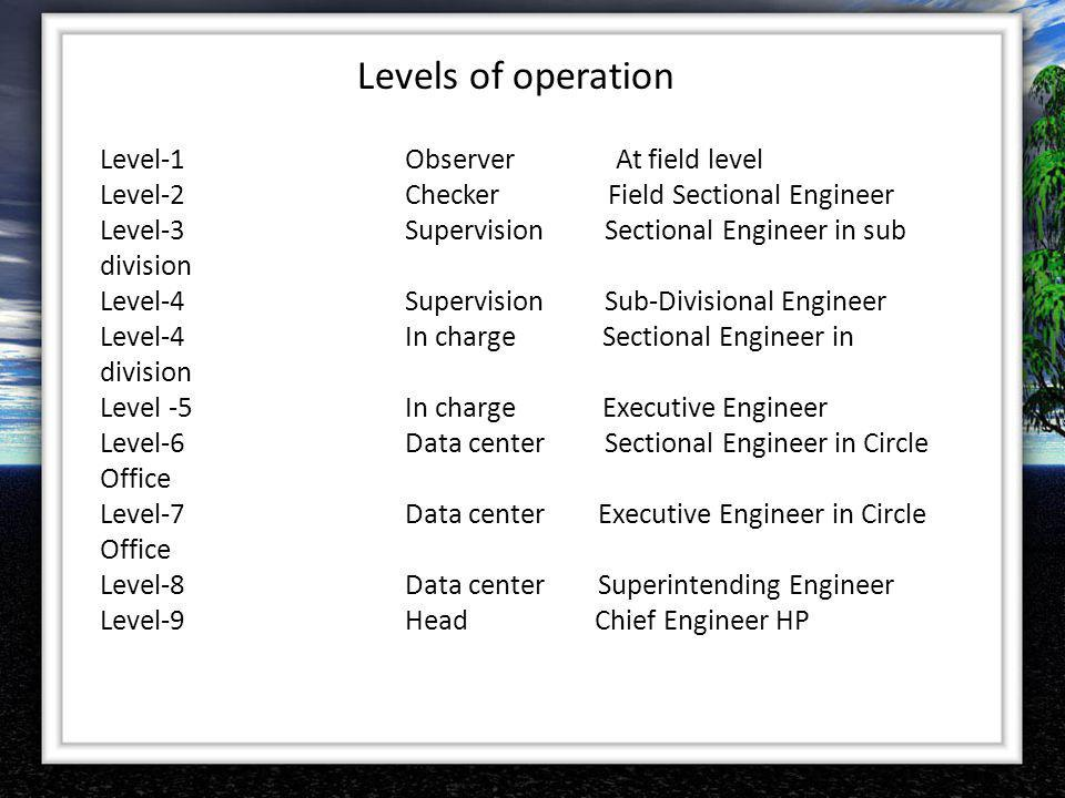 Levels of operation Level-1 Observer At field level