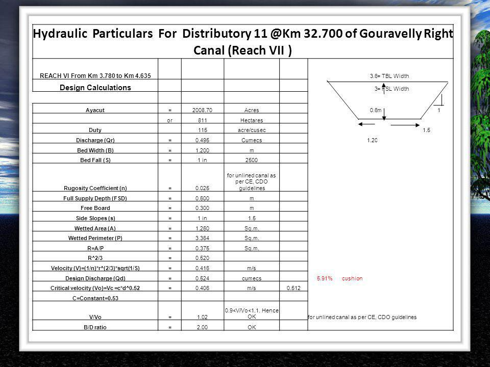 Hydraulic Particulars For Distributory 11 @Km 32
