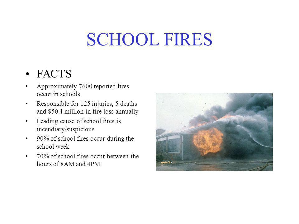 SCHOOL FIRES FACTS Approximately 7600 reported fires occur in schools