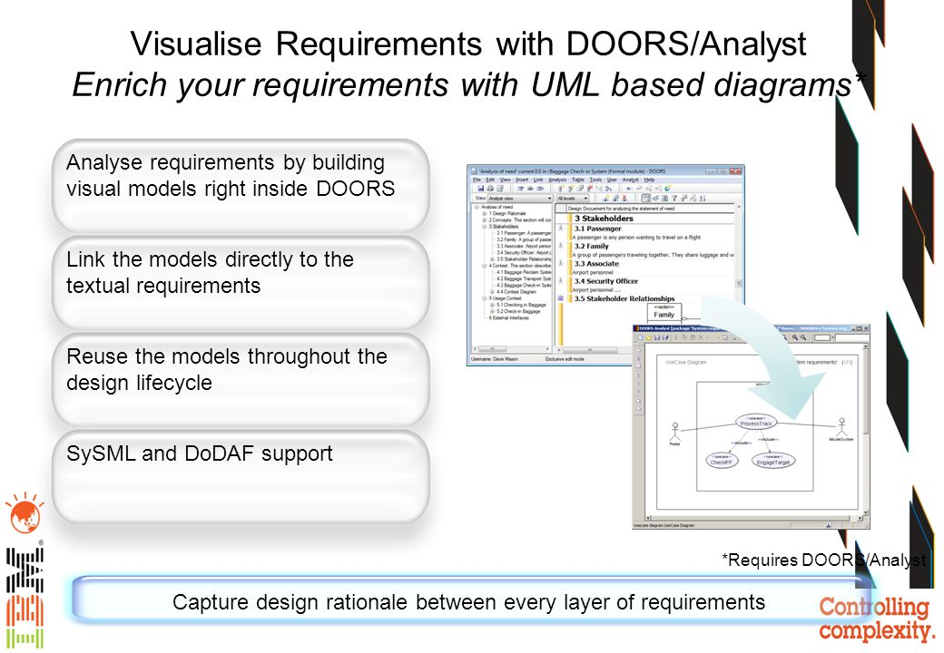 Capture design rationale between every layer of requirements