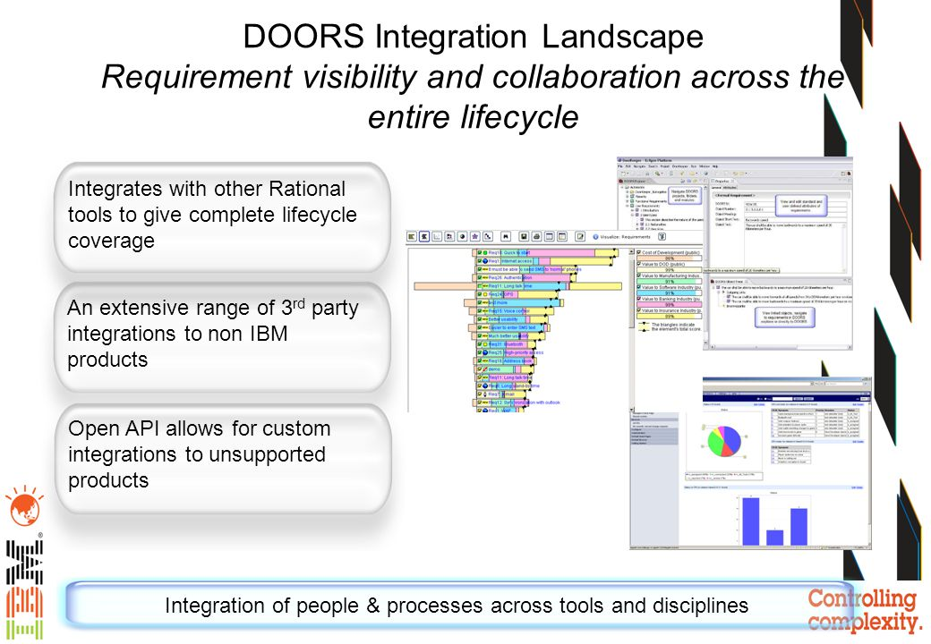 Integration of people & processes across tools and disciplines