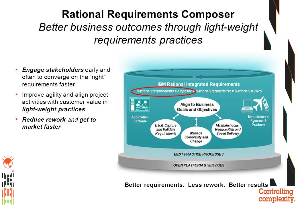 Rational Requirements Composer Better business outcomes through light-weight requirements practices