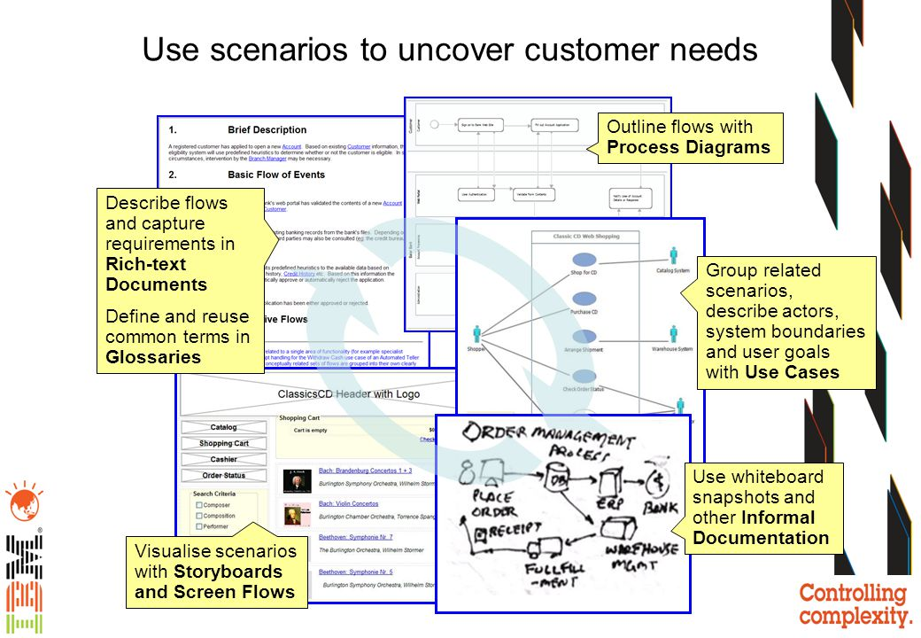 Use scenarios to uncover customer needs