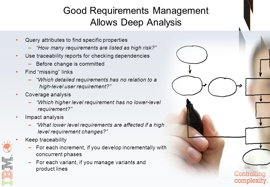 Good Requirements Management Allows Deep Analysis