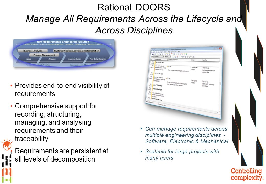 Rational DOORS Manage All Requirements Across the Lifecycle and Across Disciplines