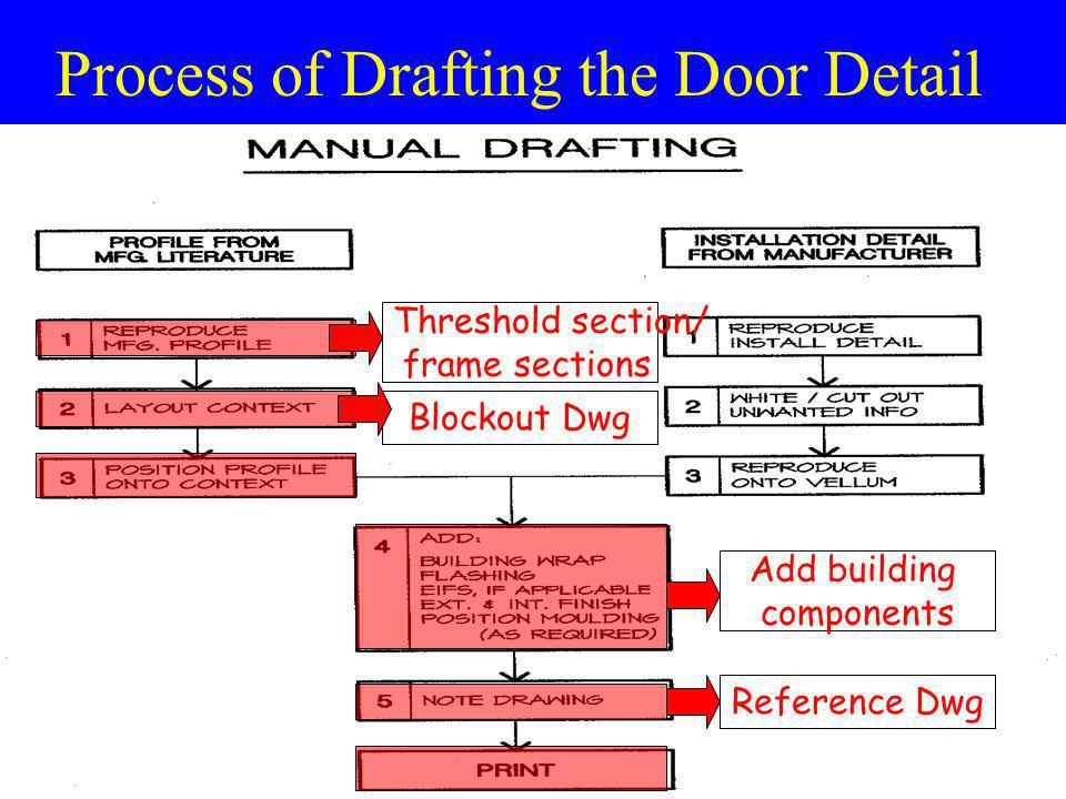 Process of Drafting the Door Detail