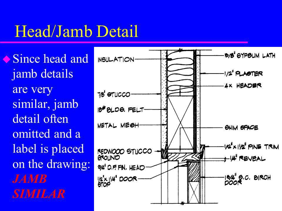 Head/Jamb Detail Since head and jamb details are very similar, jamb detail often omitted and a label is placed on the drawing: JAMB SIMILAR.