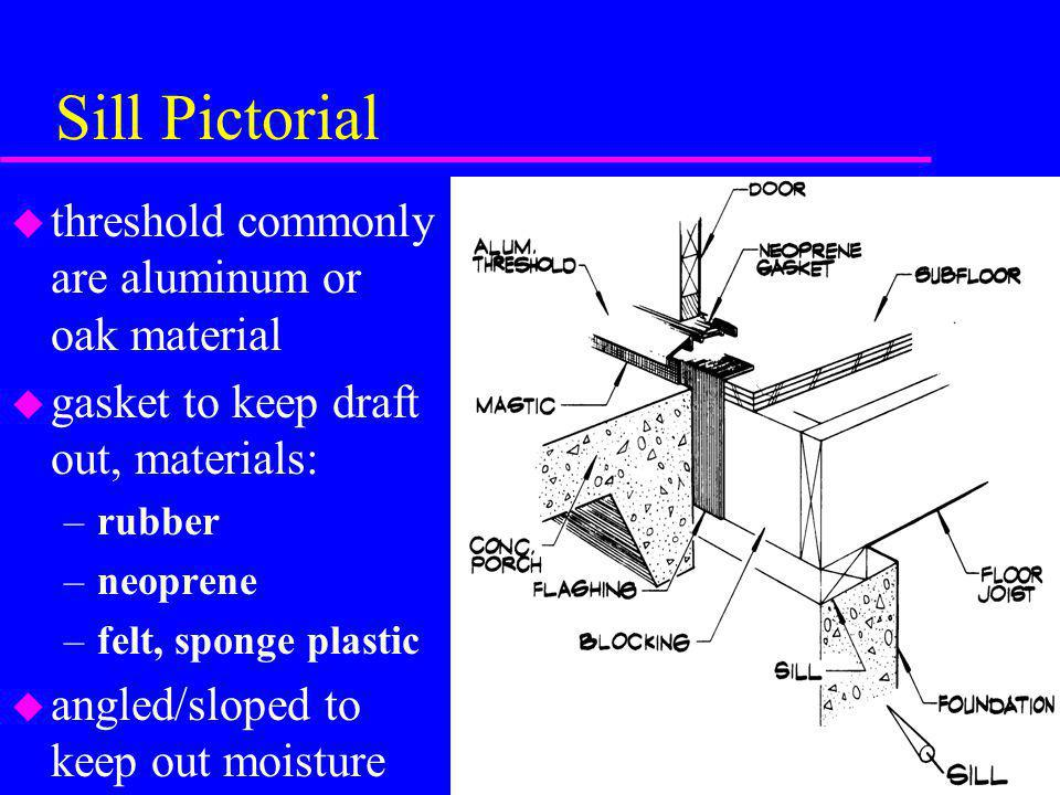 Sill Pictorial threshold commonly are aluminum or oak material