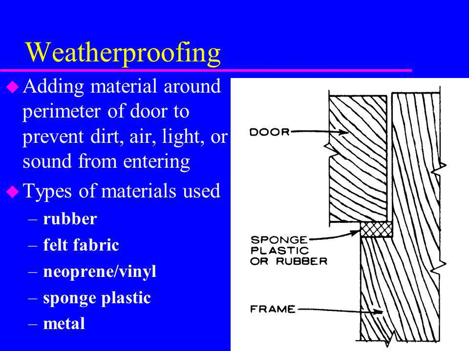 Weatherproofing Adding material around perimeter of door to prevent dirt, air, light, or sound from entering.
