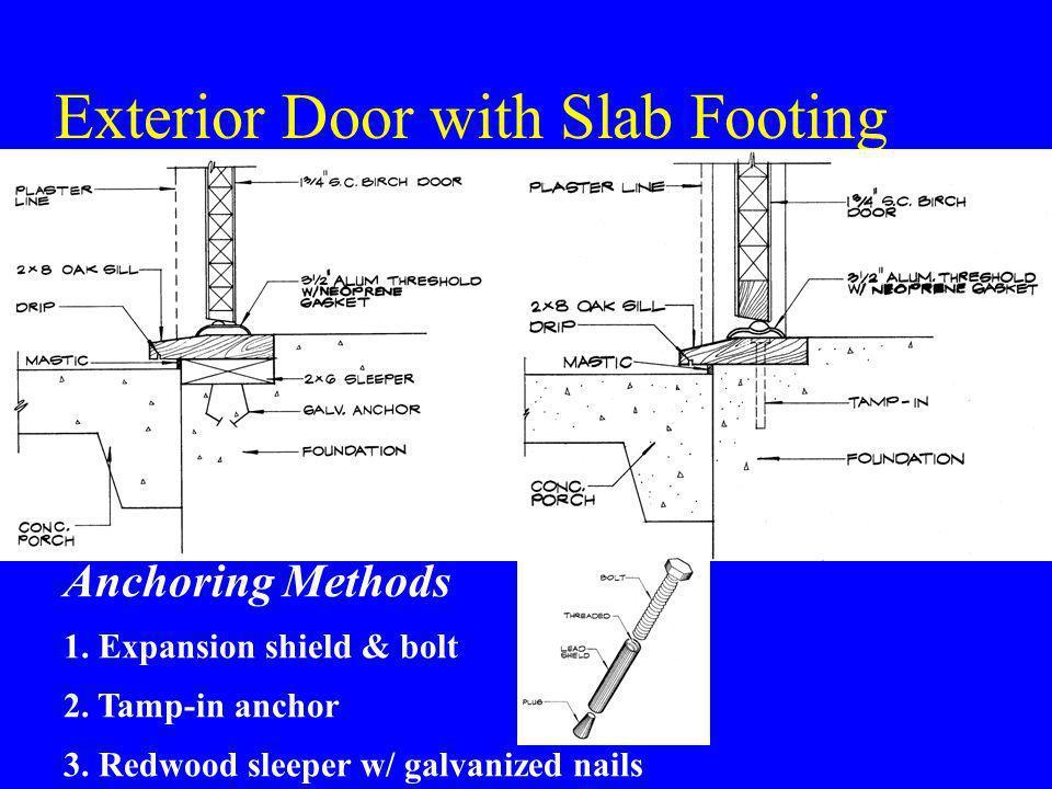 Doors Wood Framed Doors Ppt Video Online Download