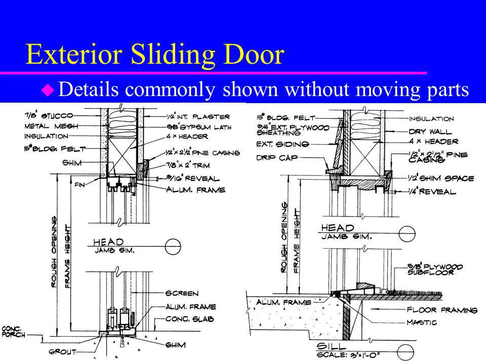 Exterior Sliding Door Details commonly shown without moving parts