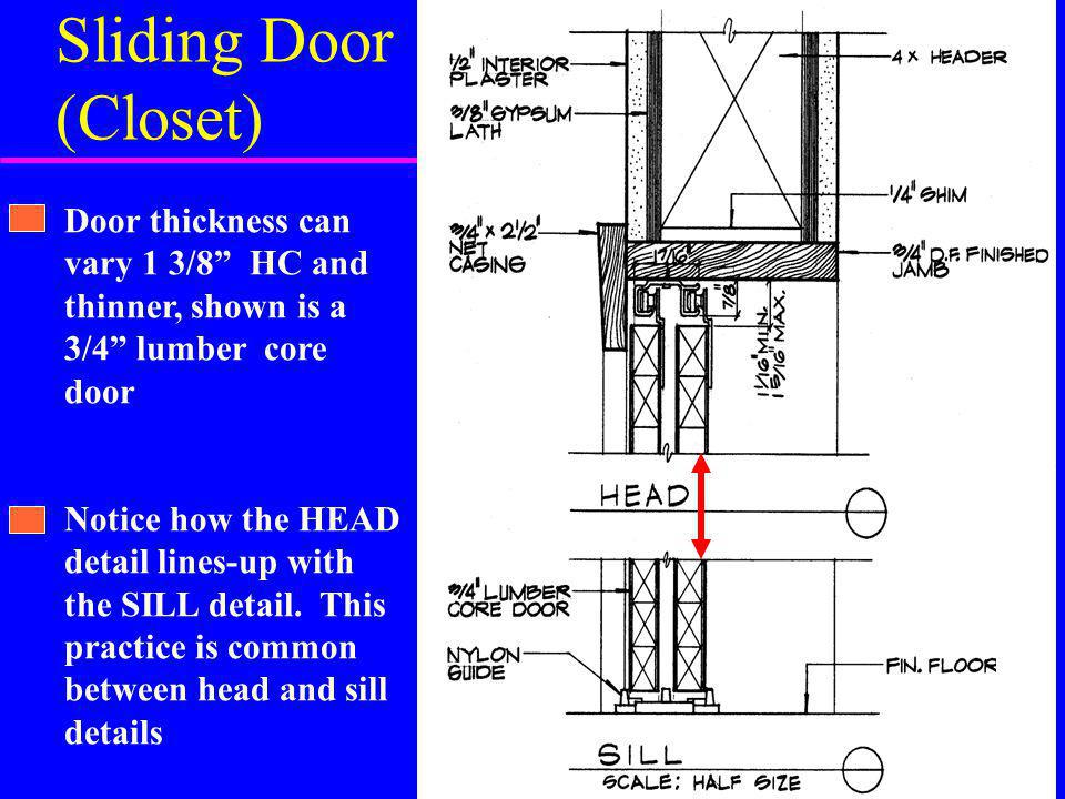 Doors wood framed ppt video online download