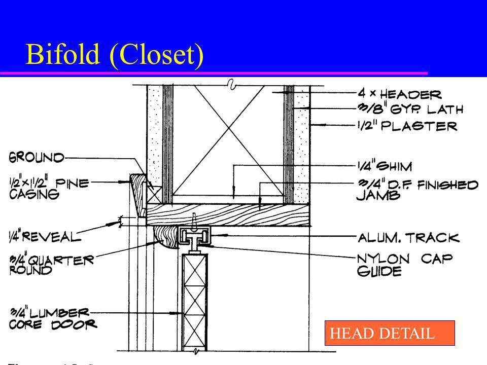 Door Reveal Detail Amp 26 Bifold Closet Head Detail Sc 1
