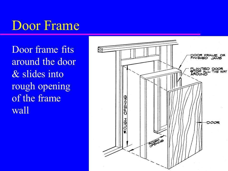 Doors wood framed doors ppt video online download - Rough opening for exterior 36 inch door ...