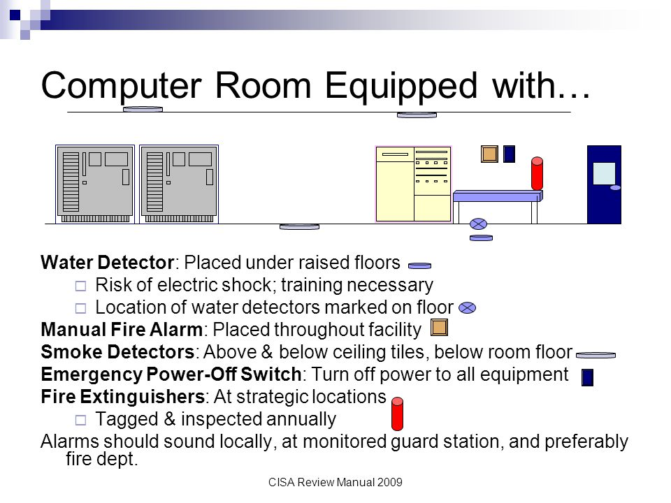 Computer Room Equipped with…