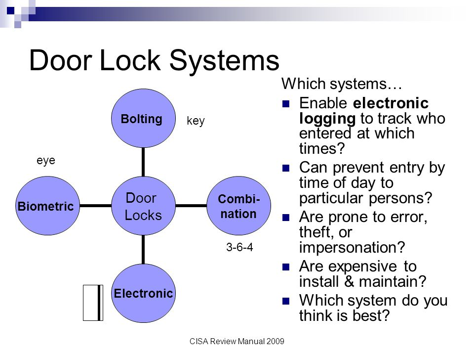 Door Lock Systems Which systems…