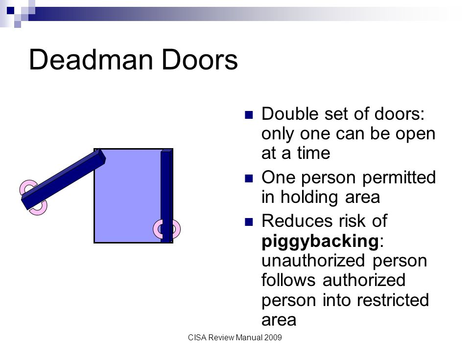 Deadman Doors Double set of doors: only one can be open at a time