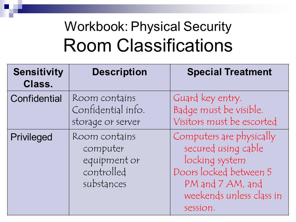 Workbook: Physical Security Room Classifications