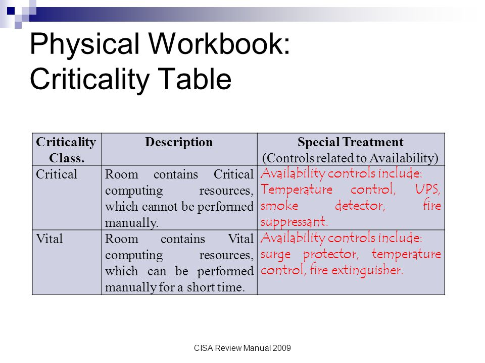 Physical Workbook: Criticality Table