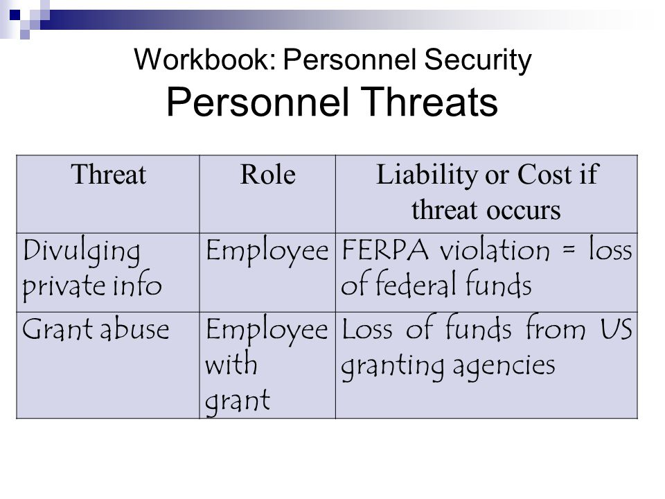 Workbook: Personnel Security Personnel Threats