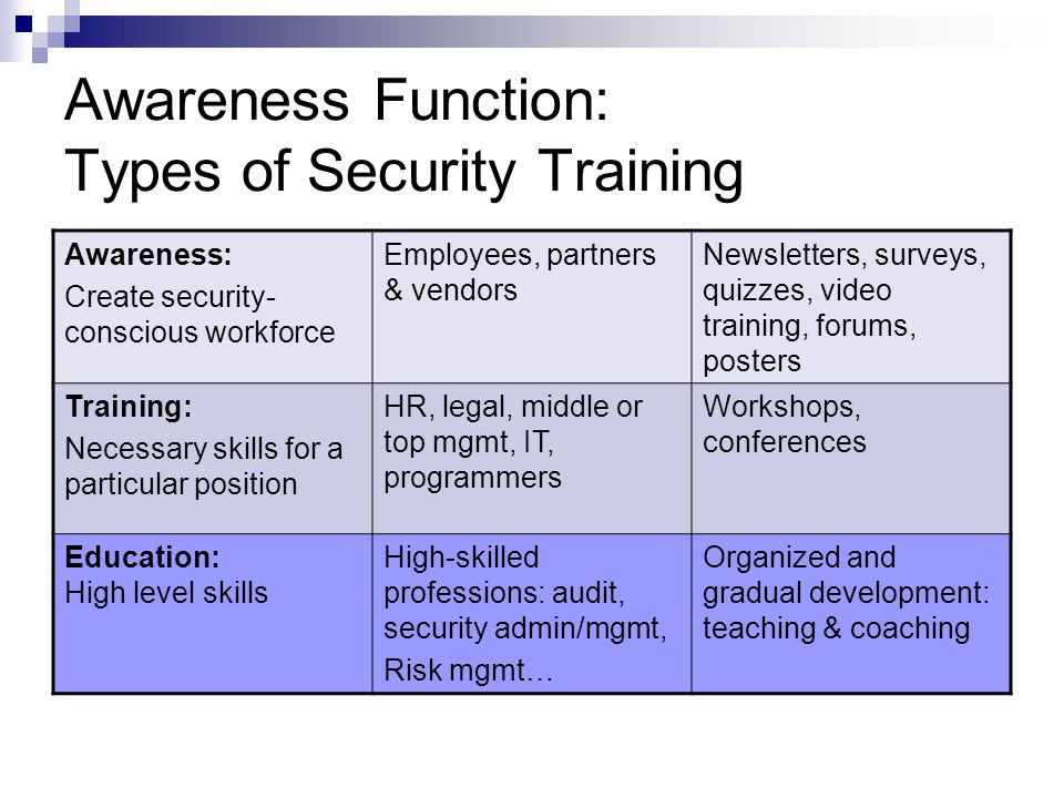 Awareness Function: Types of Security Training