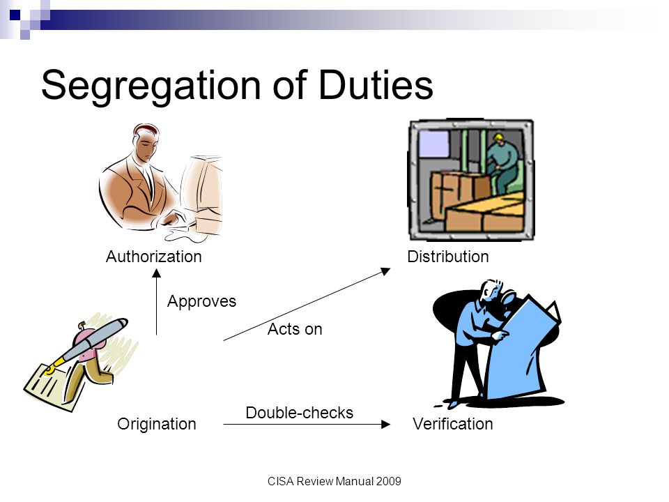 Segregation of Duties Authorization Distribution Approves Acts on