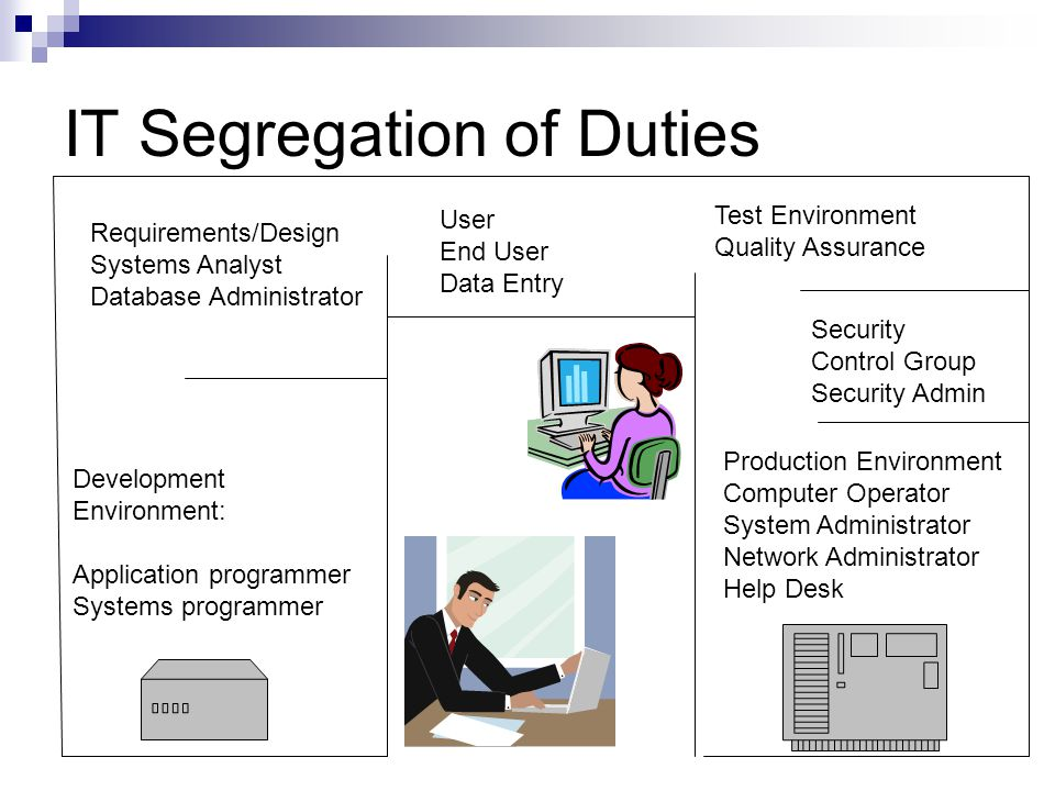 IT Segregation of Duties