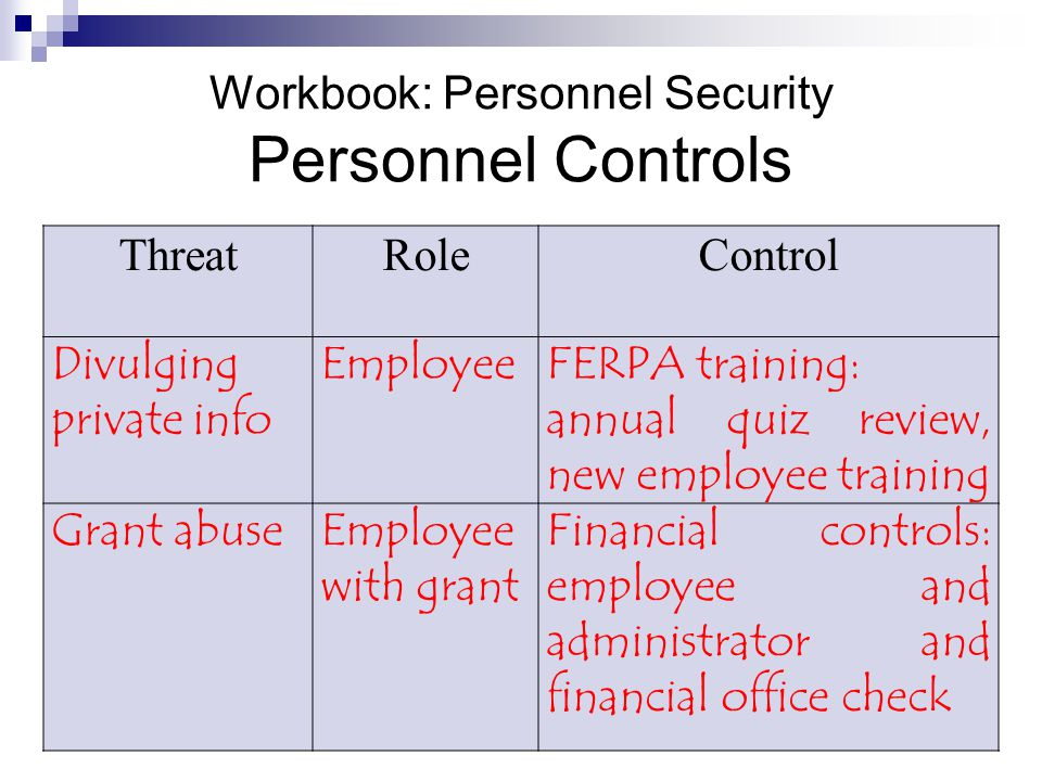 Workbook: Personnel Security Personnel Controls