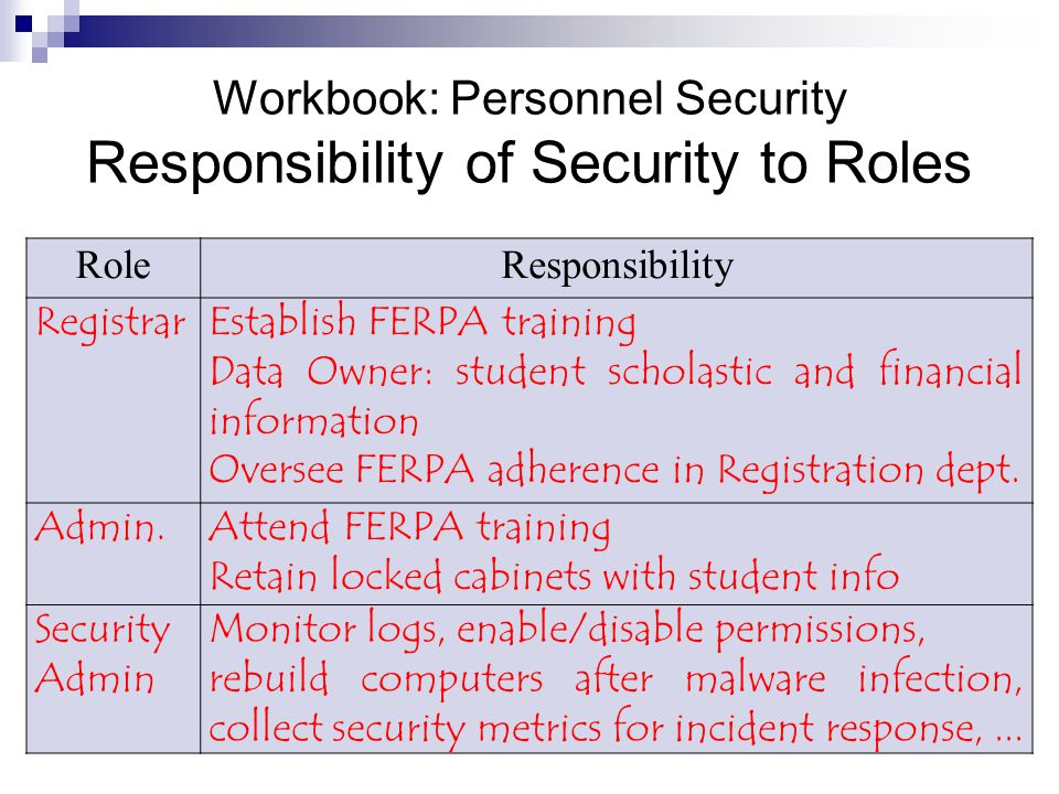 Workbook: Personnel Security Responsibility of Security to Roles