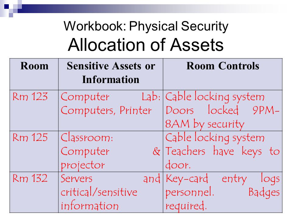 Workbook: Physical Security Allocation of Assets
