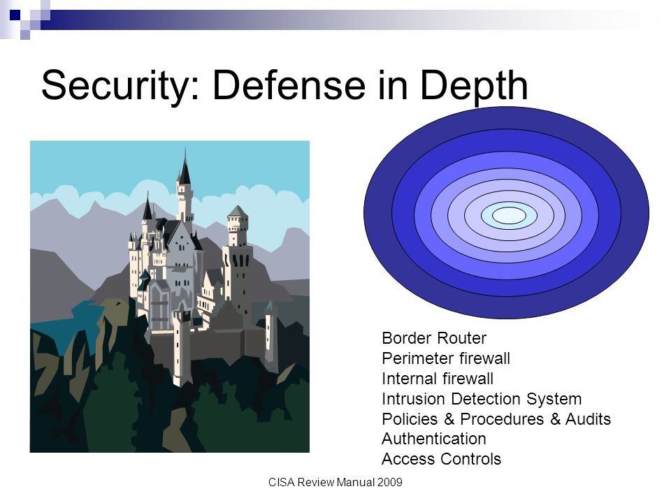 Security: Defense in Depth