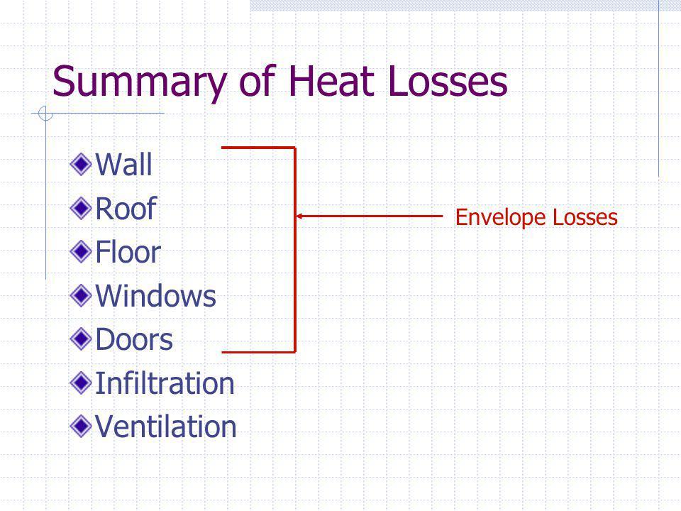 Summary of Heat Losses Wall Roof Floor Windows Doors Infiltration